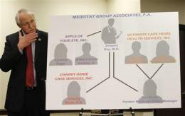 7 accused of $375M Medicare, Medicaid fraud (AP)