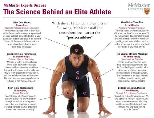 Infographic: McMaster researchers break-down the perfect athlete