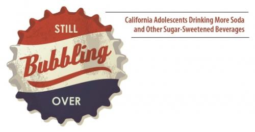New study finds spike in sugary drink consumption among California adolescents