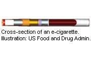 Role of E-cigarettes in eliminating tobacco use discussed