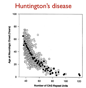 Staying ahead of Huntington's disease