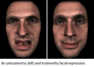Changing expressions to appear more trustworthy, dominant or attractive