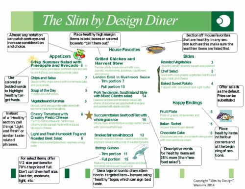 Menu secrets that can make you slim by design (w/ Video)