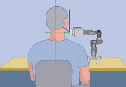 Robotic-assisted imaging: from trans-Atlantic evaluation to help in daily practice