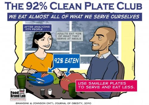 The 92 percent clean plate club
